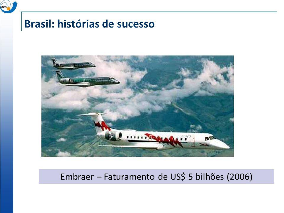 Brasil: histórias de sucesso Embraer – Faturamento de US$ 5 bilhões (2006)