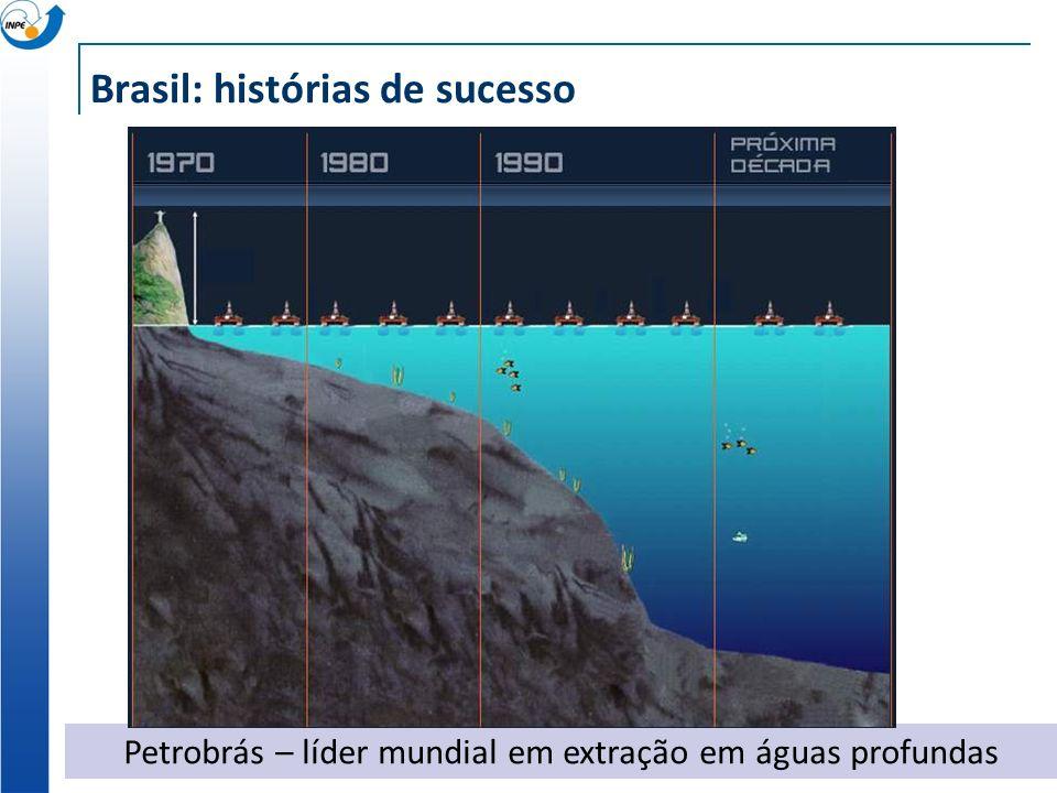Brasil: histórias de sucesso Petrobrás – líder mundial em extração em águas profundas