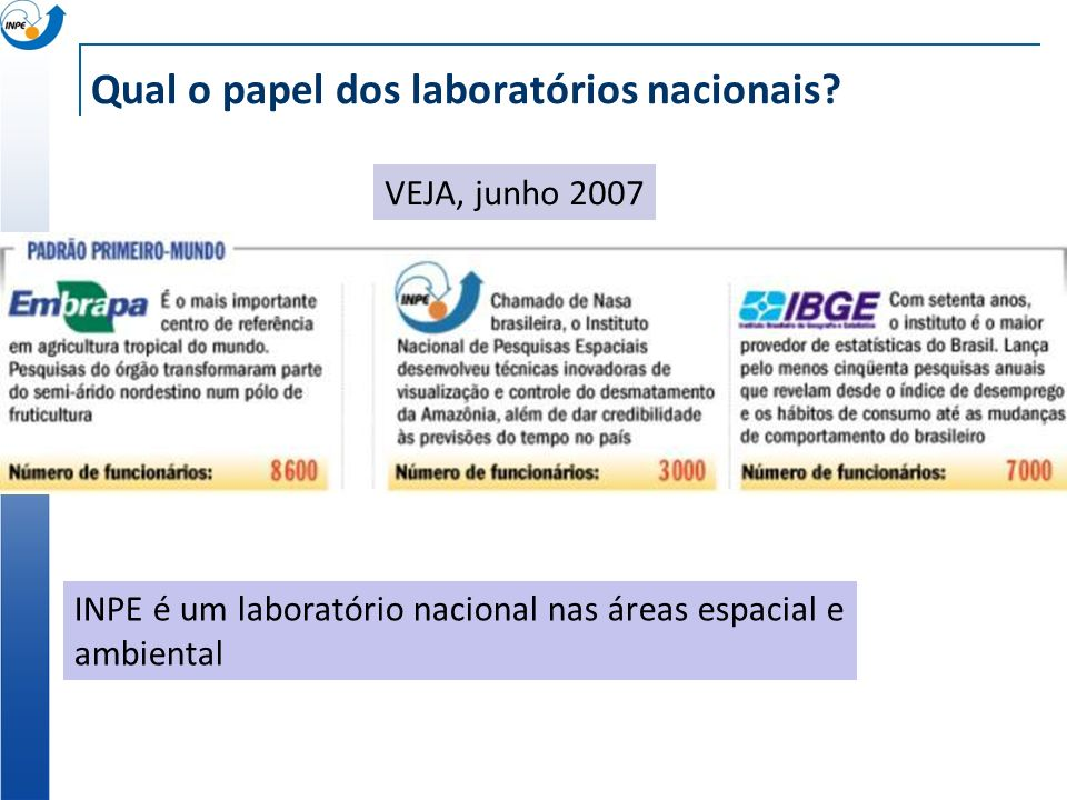 Qual o papel dos laboratórios nacionais? VEJA, junho 2007 INPE é um laboratório nacional nas áreas espacial e ambiental