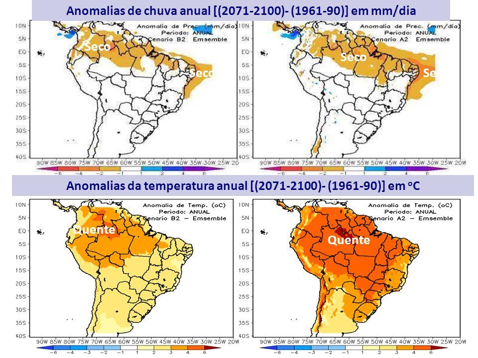 Anomalias de chuva anual [(2071-2100)- (1961-90)] em mm/dia A2 Anomalias da temperatura anual [(2071-2100)- (1961-90)] em o C B2 Seco Quente