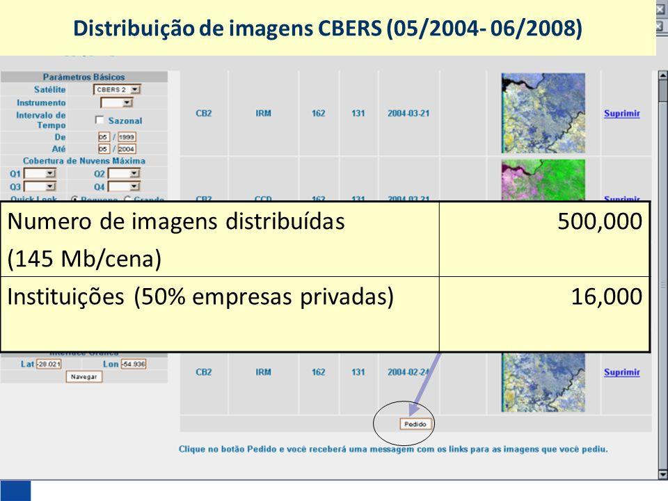 Numero de imagens distribuídas (145 Mb/cena) 500,000 Instituições (50% empresas privadas)16,000 Distribuição de imagens CBERS (05/2004- 06/2008)