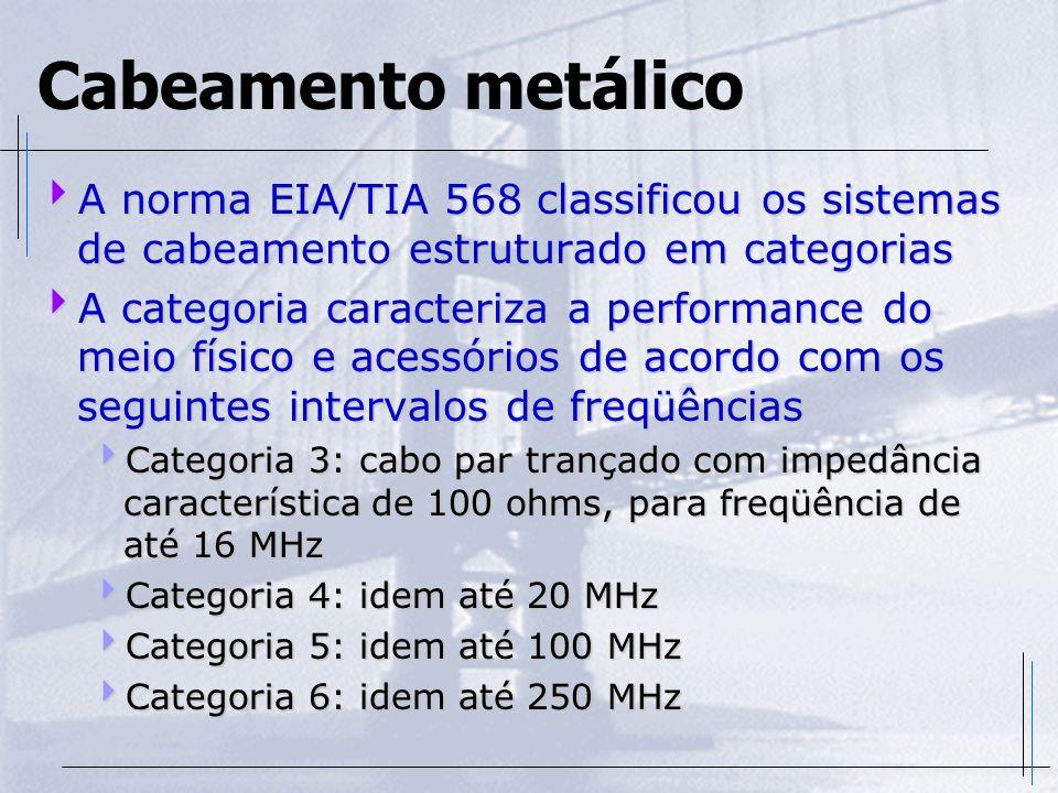 Cabeamento metálico A norma EIA/TIA 568 classificou os sistemas de cabeamento estruturado em categorias A norma EIA/TIA 568 classificou os sistemas de