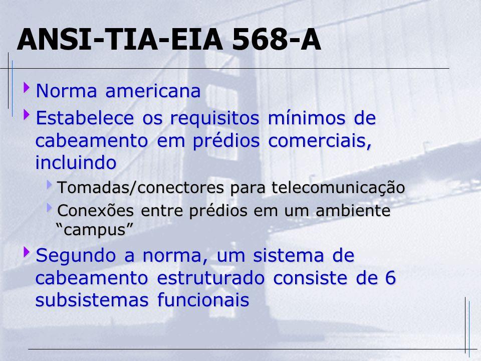 ANSI-TIA-EIA 568-A Norma americana Norma americana Estabelece os requisitos mínimos de cabeamento em prédios comerciais, incluindo Estabelece os requi