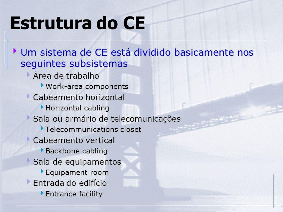 Estrutura do CE Um sistema de CE está dividido basicamente nos seguintes subsistemas Um sistema de CE está dividido basicamente nos seguintes subsiste