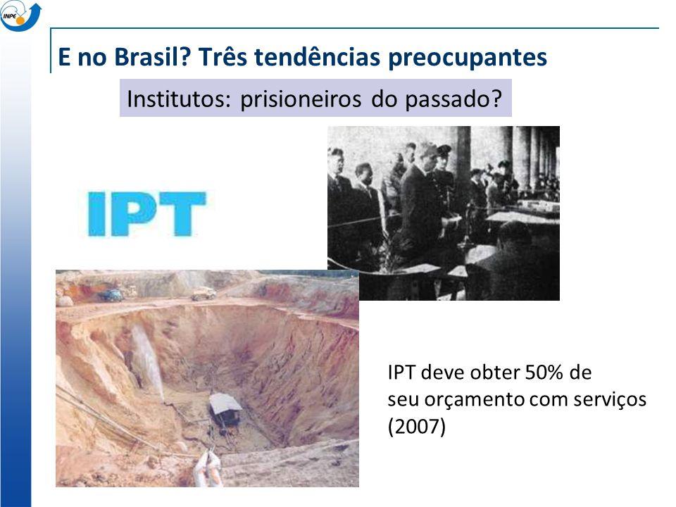 Institutos: prisioneiros do passado. E no Brasil.