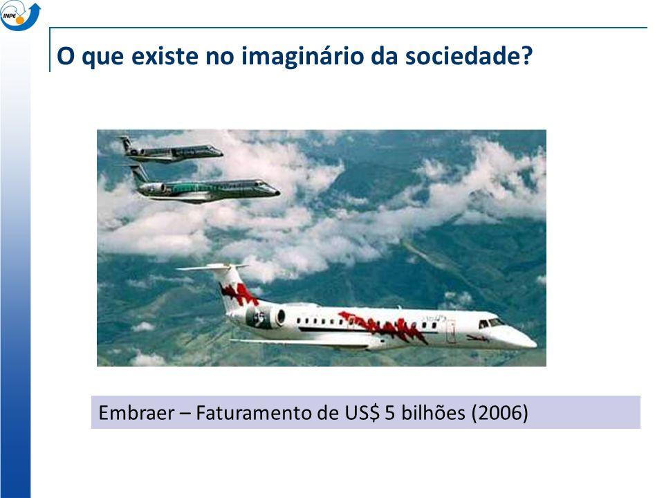 O que existe no imaginário da sociedade Embraer – Faturamento de US$ 5 bilhões (2006)
