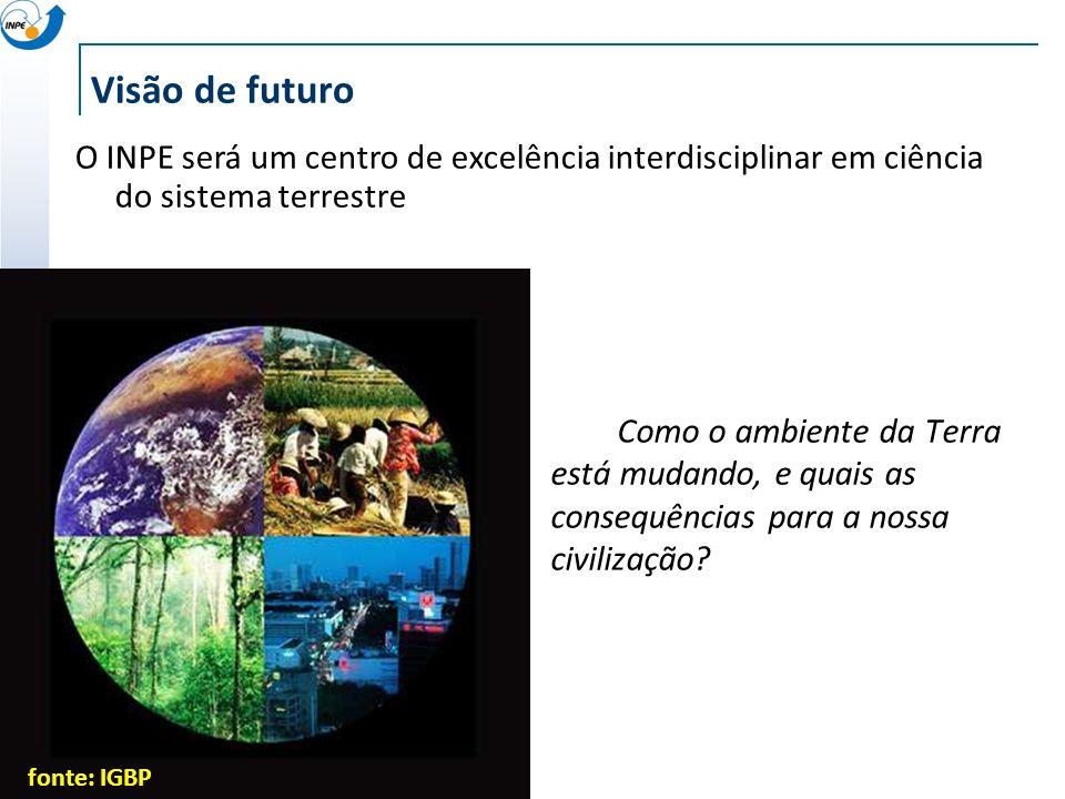 Visão de futuro Como o ambiente da Terra está mudando, e quais as consequências para a nossa civilização.