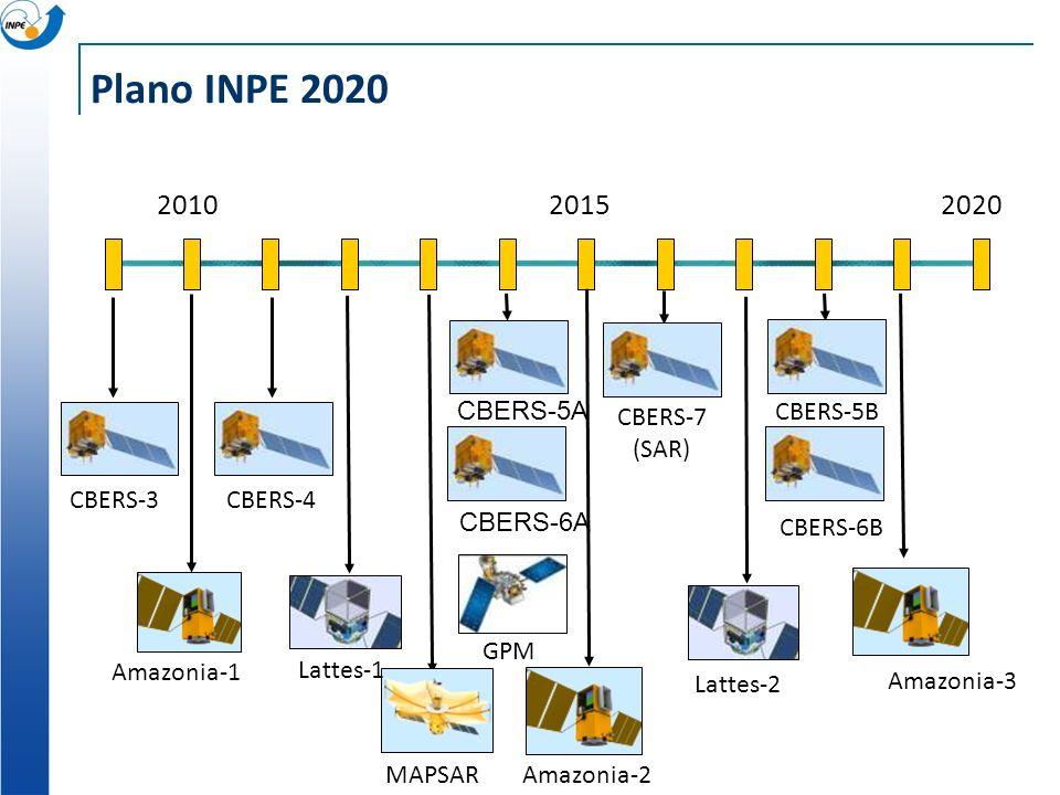 Plano INPE 2020 201020152020 CBERS-3CBERS-4 Amazonia-1 MAPSAR Lattes-1 CBERS-5A Amazonia-2 GPM CBERS-6A Lattes-2 Amazonia-3 CBERS-7 (SAR) CBERS-5B CBERS-6B