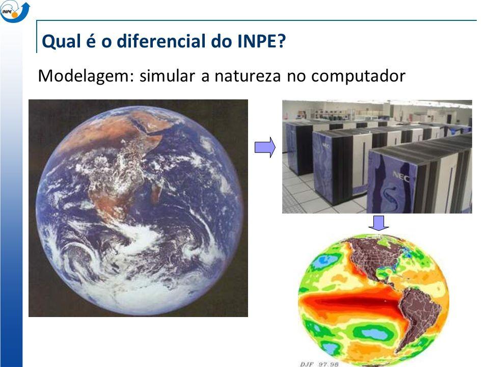 Qual é o diferencial do INPE Modelagem: simular a natureza no computador