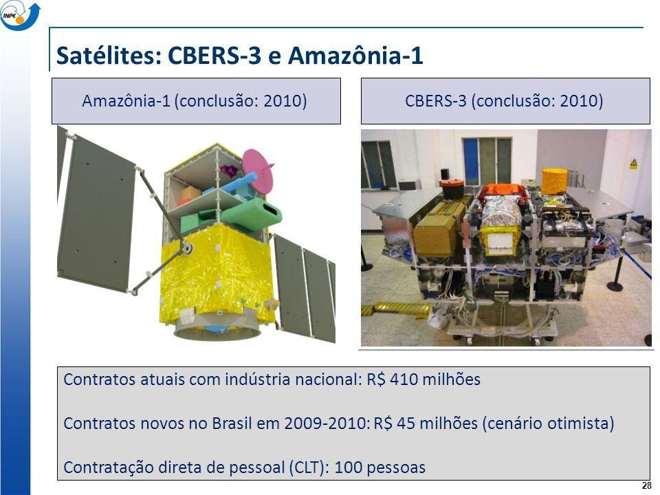 28 Satélites: CBERS-3 e Amazônia-1 Amazônia-1 (conclusão: 2010)CBERS-3 (conclusão: 2010) Contratos atuais com indústria nacional: R$ 410 milhões Contr