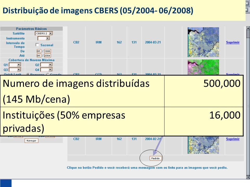 Numero de imagens distribuídas (145 Mb/cena) 500,000 Instituições (50% empresas privadas) 16,000 Distribuição de imagens CBERS (05/2004- 06/2008)