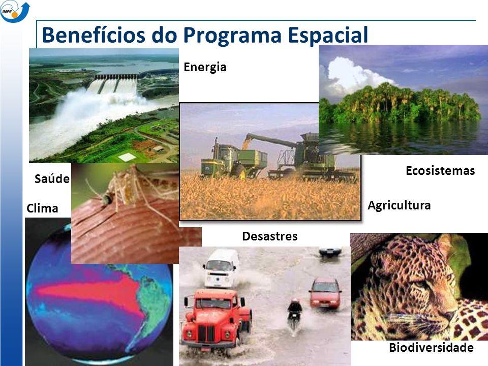 Benefícios do Programa Espacial Desastres Saúde Energia Water Resources Clima Biodiversidade Ecosistemas Agricultura