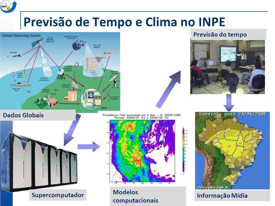 Índice de Vegetação Novo Supercomputador do INPE B1-low Previsão de tempo para Sta Catarina em 20/11/2008 (computador atual) Previsão de tempo para Sta Catarina (simulação c/ novo supercomputador) Investimento do MCT – R$ 120 milhões (2007-2010) Clima Tempo Cenários de Mudanças do Clima 50 x mais capacidade de cálculo