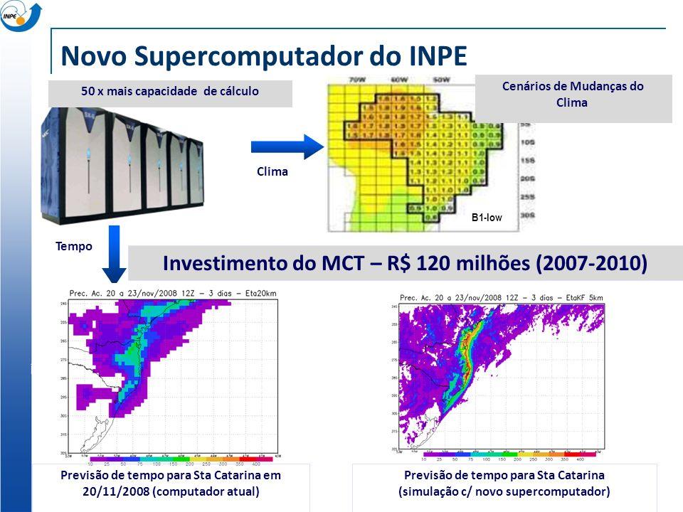 Índice de Vegetação Novo Supercomputador do INPE B1-low Previsão de tempo para Sta Catarina em 20/11/2008 (computador atual) Previsão de tempo para St
