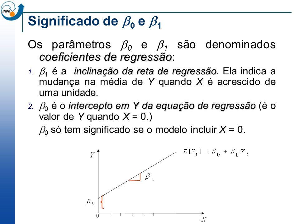 coeficientes de regressão Os parâmetros 0 e 1 são denominados coeficientes de regressão: inclinação da reta de regressão 1. 1 é a inclinação da reta d