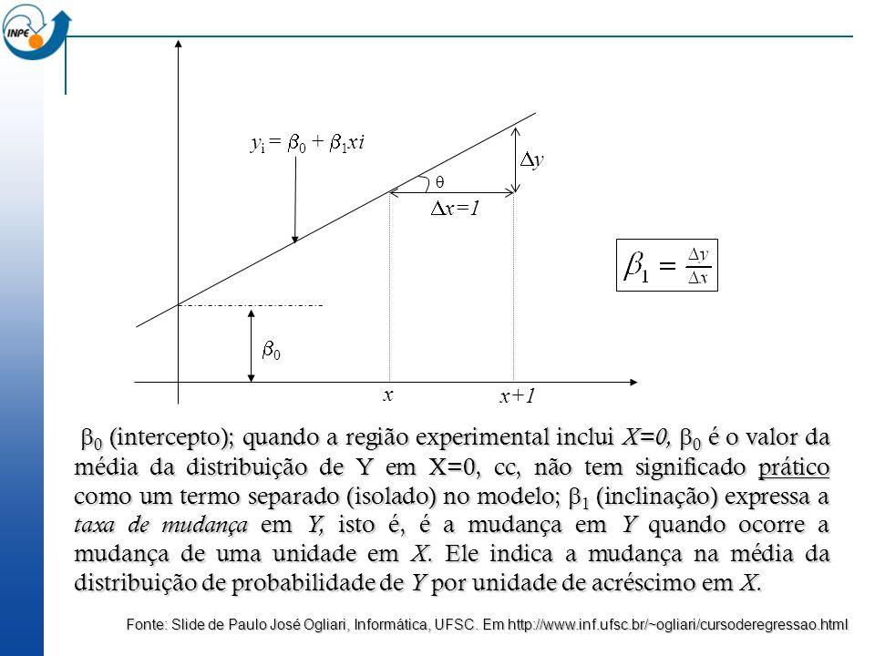 0 x x+1 x=1 y y i = 0 + 1 xi 0 (intercepto); quando a região experimental inclui X=0, 0 é o valor da média da distribuição de Y em X=0, cc, não tem si