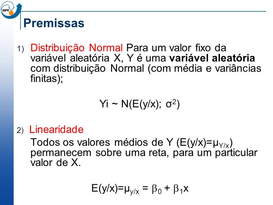 Premissas 1) Distribuição Normal Para um valor fixo da variável aleatória X, Y é uma variável aleatória com distribuição Normal (com média e variância