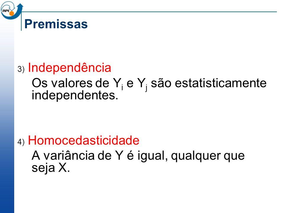Premissas 3) Independência Os valores de Y i e Y j são estatisticamente independentes. 4) Homocedasticidade A variância de Y é igual, qualquer que sej