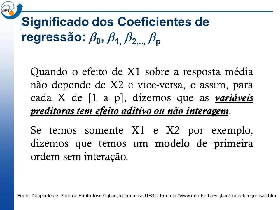 variáveis preditorasefeito aditivonão interagem Quando o efeito de X1 sobre a resposta média não depende de X2 e vice-versa, e assim, para cada X de [