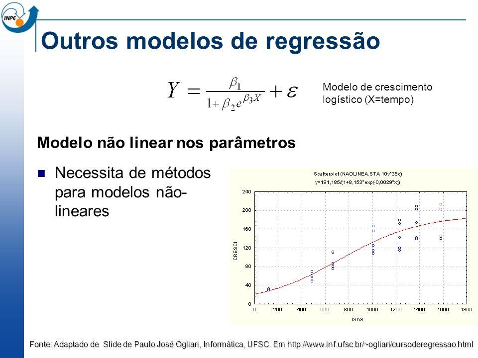 Outros modelos de regressão Modelo não linear nos parâmetros Necessita de métodos para modelos não- lineares Fonte: Adaptado de Slide de Paulo José Og