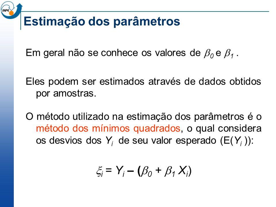Estimação dos parâmetros Em geral não se conhece os valores de 0 e 1. Eles podem ser estimados através de dados obtidos por amostras. O método utiliza