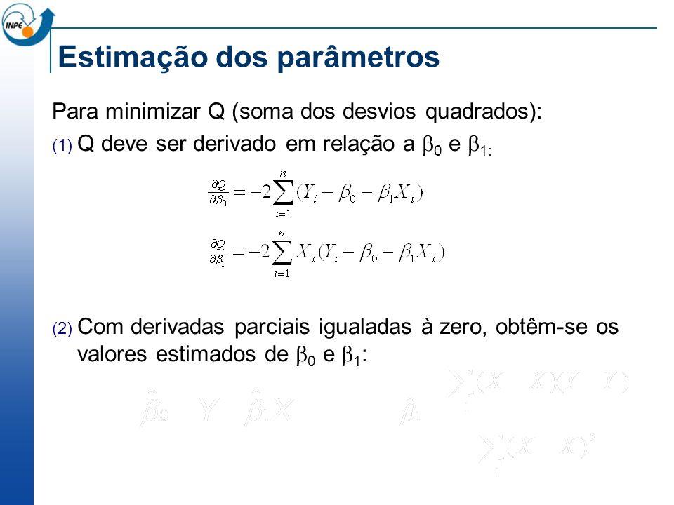 Estimação dos parâmetros Para minimizar Q (soma dos desvios quadrados): (1) Q deve ser derivado em relação a 0 e 1: (2) Com derivadas parciais igualad