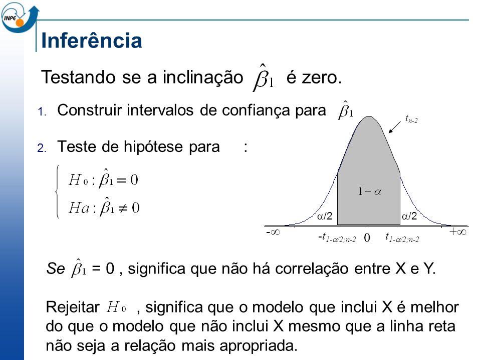 - + 0 t 1- /2;n-2 t n-2 -t 1- /2;n-2 /2 Inferência 1. Construir intervalos de confiança para : 2. Teste de hipótese para : Se = 0, significa que não h