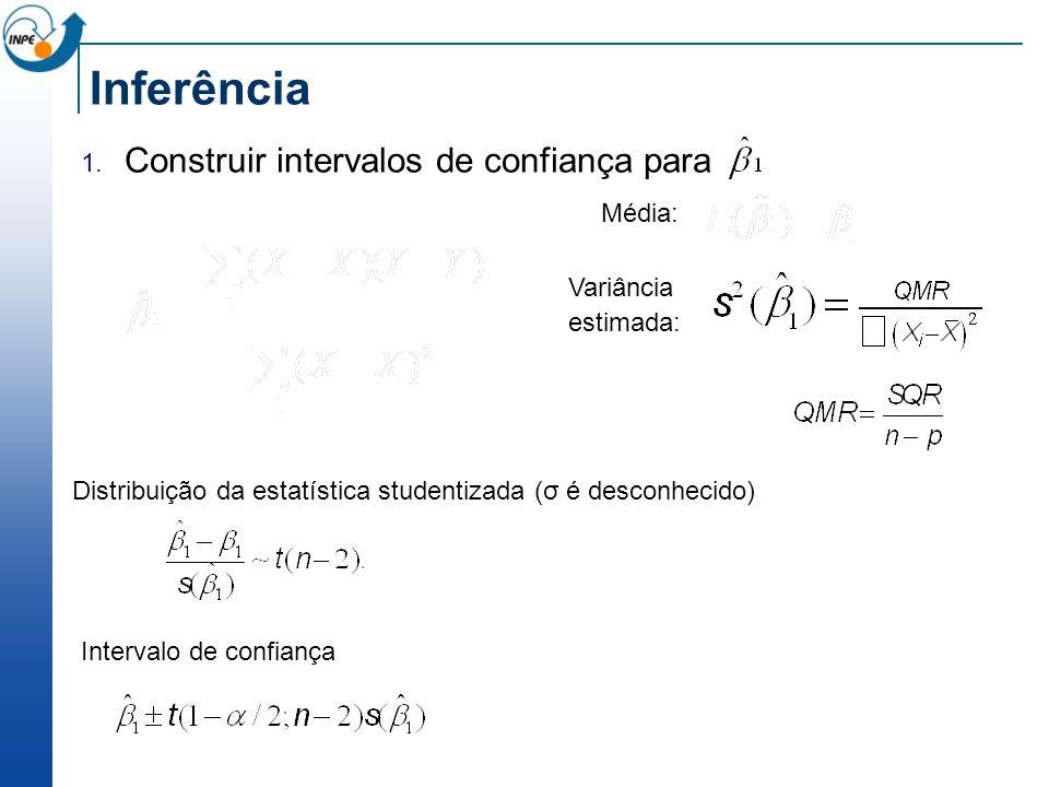 Inferência 1. Construir intervalos de confiança para : Média: Variância estimada: Distribuição da estatística studentizada (σ é desconhecido) Interval