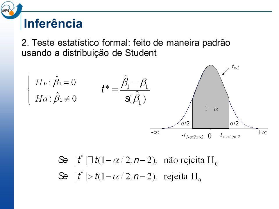 Inferência 2. Teste estatístico formal: feito de maneira padrão usando a distribuição de Student - + 0 t 1- /2;n-2 t n-2 -t 1- /2;n-2 /2