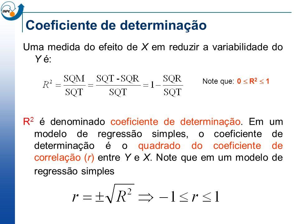 Coeficiente de determinação Uma medida do efeito de X em reduzir a variabilidade do Y é: Note que: 0 R 2 1 R 2 é denominado coeficiente de determinaçã