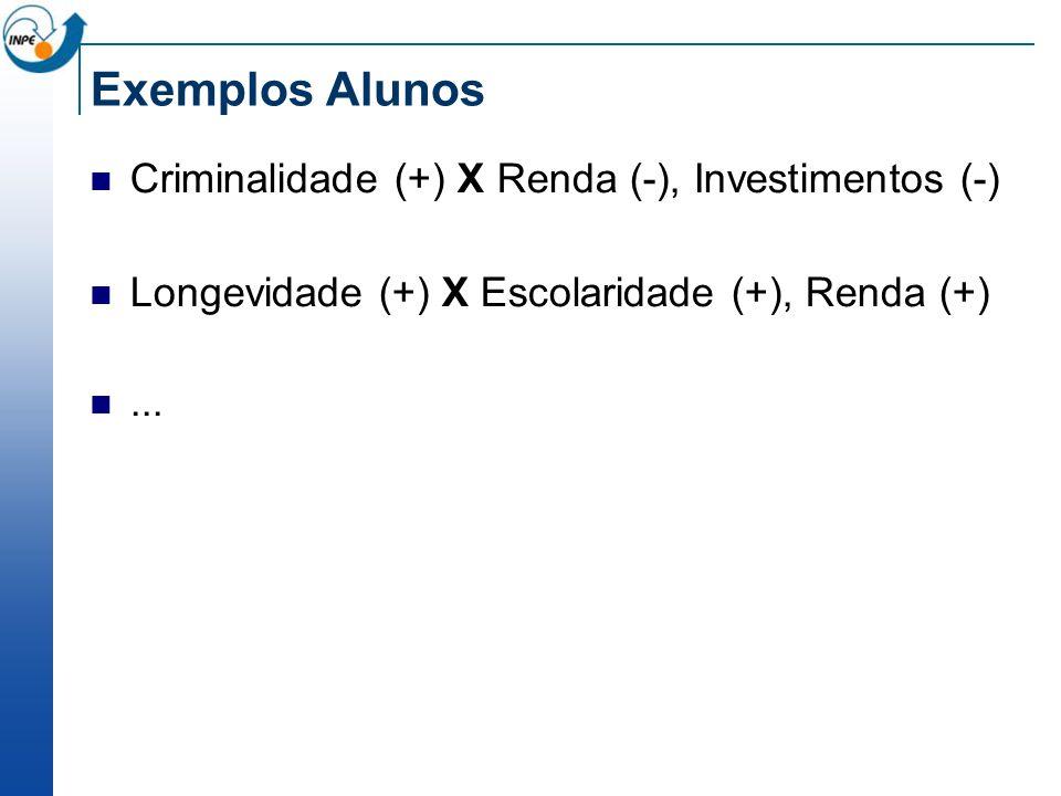 Exemplos Alunos Criminalidade (+) X Renda (-), Investimentos (-) Longevidade (+) X Escolaridade (+), Renda (+)...