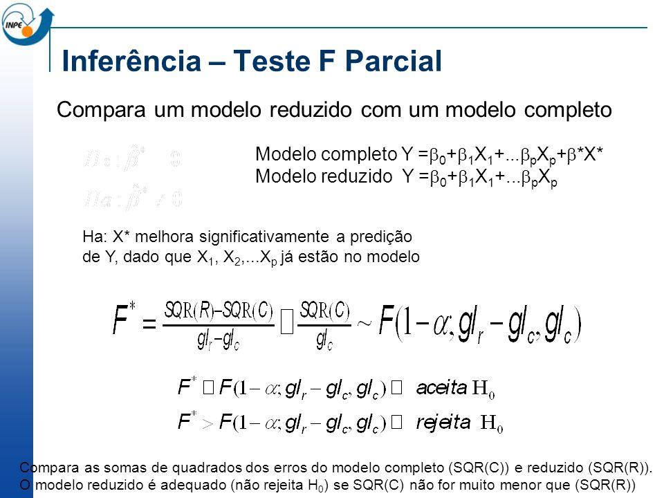 Inferência – Teste F Parcial Compara um modelo reduzido com um modelo completo Ha: X* melhora significativamente a predição de Y, dado que X 1, X 2,..