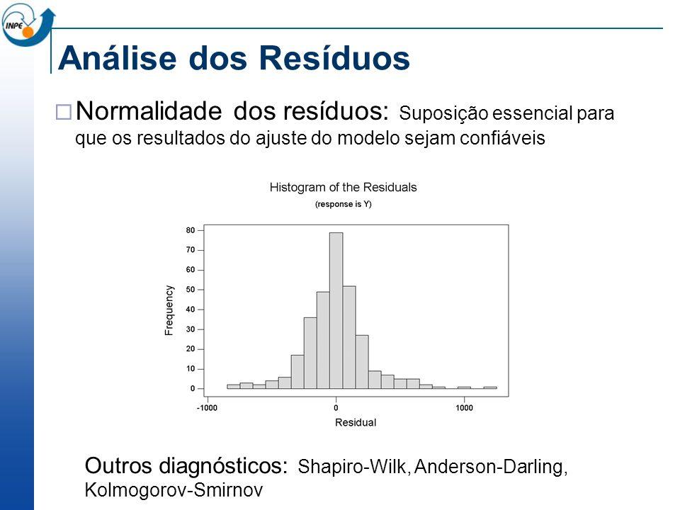Análise dos Resíduos Normalidade dos resíduos: Suposição essencial para que os resultados do ajuste do modelo sejam confiáveis Outros diagnósticos: Sh
