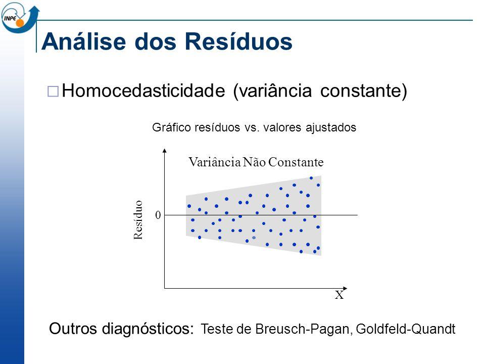 Análise dos Resíduos Homocedasticidade (variância constante) Gráfico resíduos vs. valores ajustados 0 X Variância Não Constante Resíduo Outros diagnós