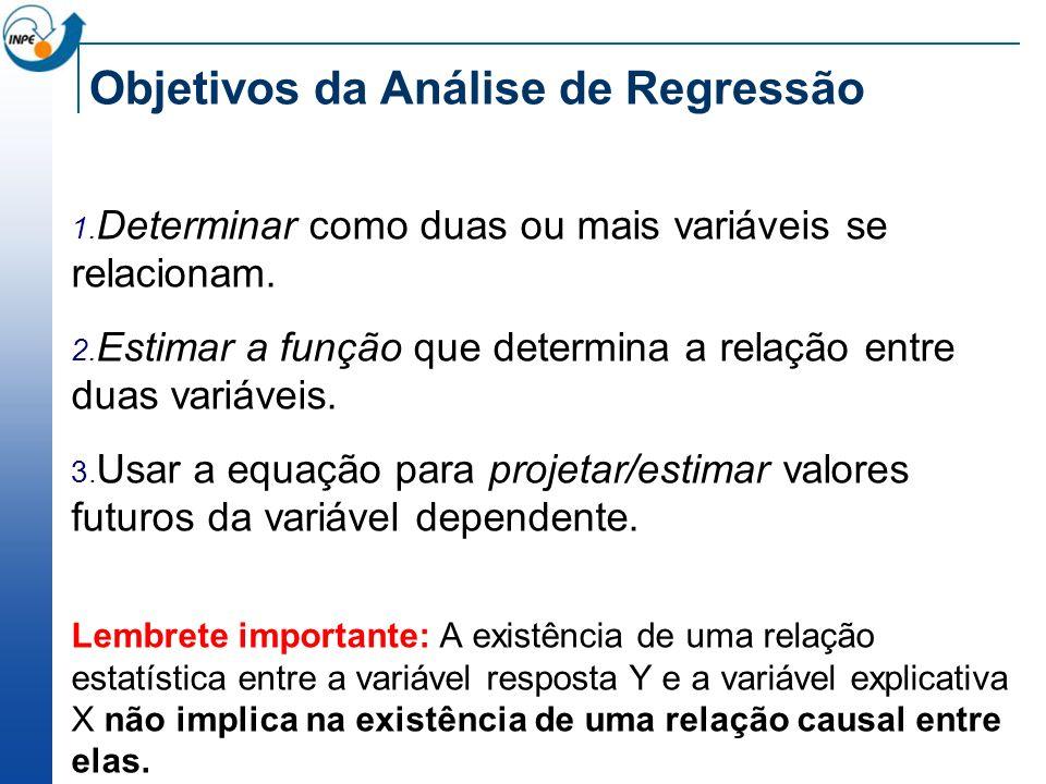 Objetivos da Análise de Regressão 1. Determinar como duas ou mais variáveis se relacionam. 2. Estimar a função que determina a relação entre duas vari