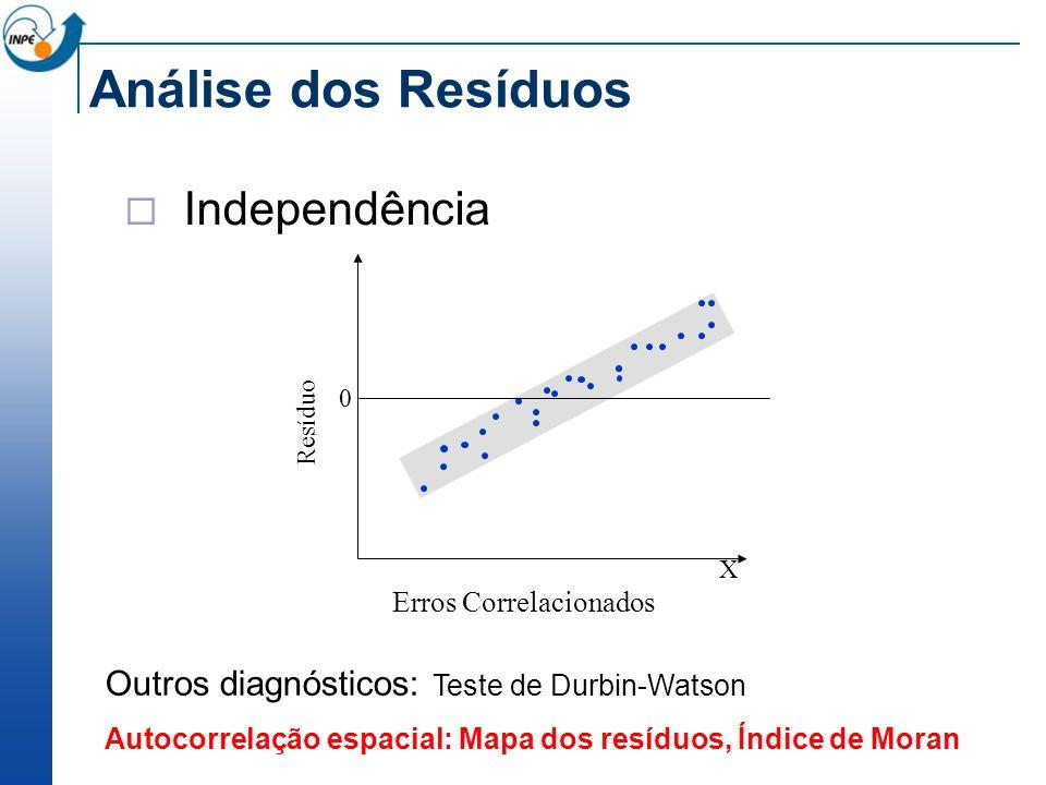 Análise dos Resíduos Independência X 0 Erros Correlacionados Resíduo Outros diagnósticos: Teste de Durbin-Watson Autocorrelação espacial: Mapa dos res