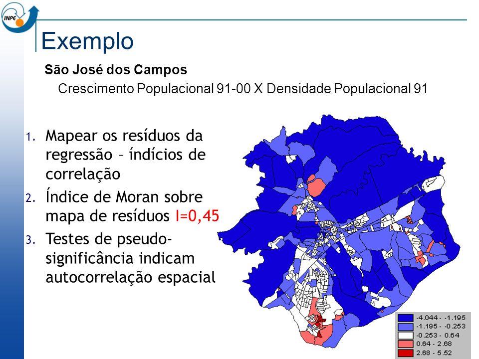 Exemplo São José dos Campos Crescimento Populacional 91-00 X Densidade Populacional 91 1. Mapear os resíduos da regressão – índícios de correlação 2.