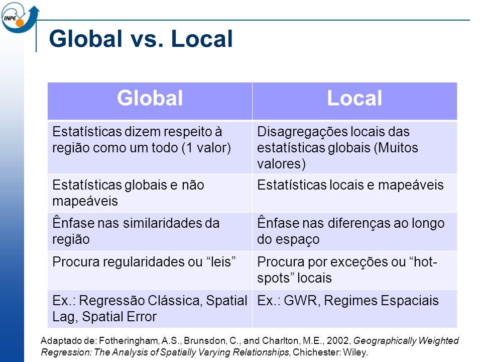 Global vs. Local GlobalLocal Estatísticas dizem respeito à região como um todo (1 valor) Disagregações locais das estatísticas globais (Muitos valores