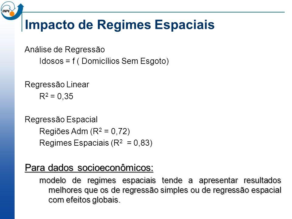 Impacto de Regimes Espaciais Análise de Regressão Idosos = f ( Domicílios Sem Esgoto) Regressão Linear R 2 = 0,35 Regressão Espacial Regiões Adm (R 2
