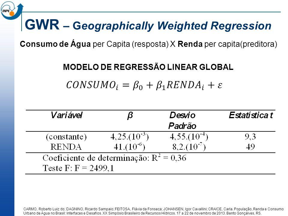 GWR – Geographically Weighted Regression Consumo de Água per Capita (resposta) X Renda per capita(preditora) MODELO DE REGRESSÃO LINEAR GLOBAL CARMO,