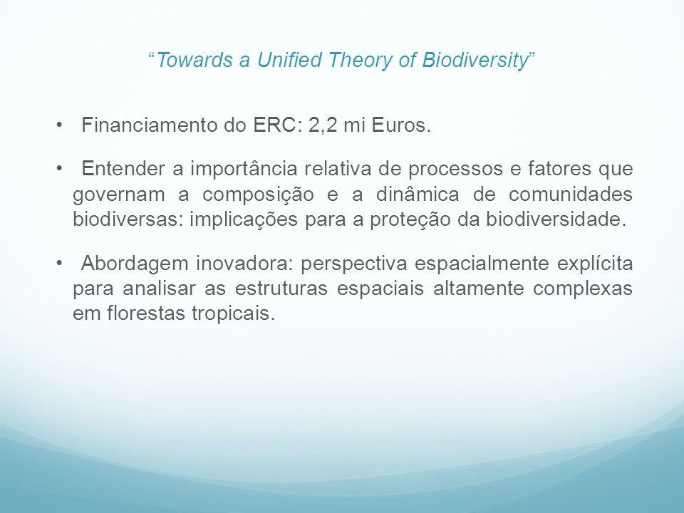 Financiamento do ERC: 2,2 mi Euros. Entender a importância relativa de processos e fatores que governam a composição e a dinâmica de comunidades biodi