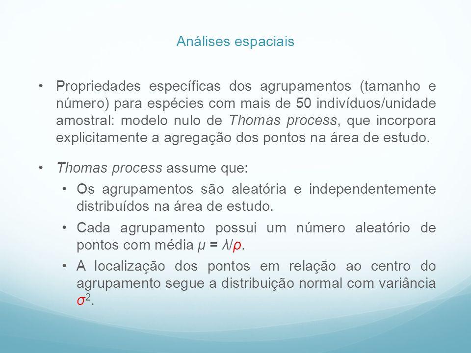 Propriedades específicas dos agrupamentos (tamanho e número) para espécies com mais de 50 indivíduos/unidade amostral: modelo nulo de Thomas process,