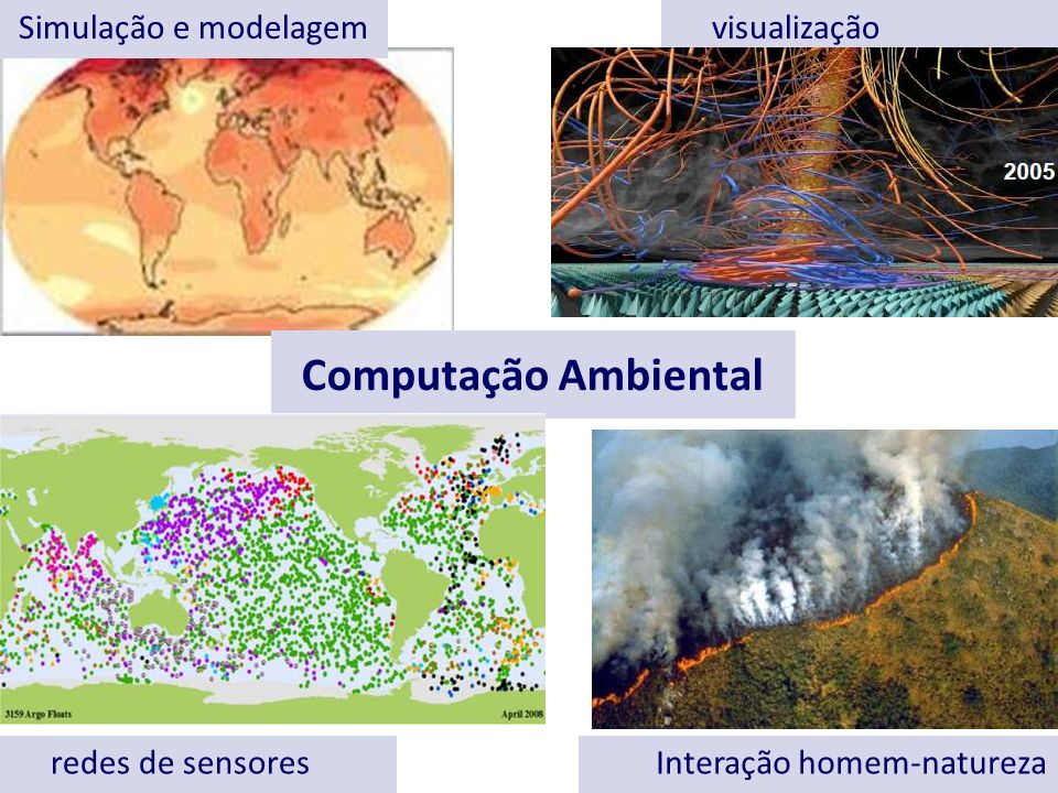 visualização redes de sensores Simulação e modelagem Computação Ambiental Interação homem-natureza