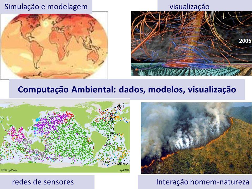 visualização redes de sensores Simulação e modelagem Computação Ambiental: dados, modelos, visualização Interação homem-natureza