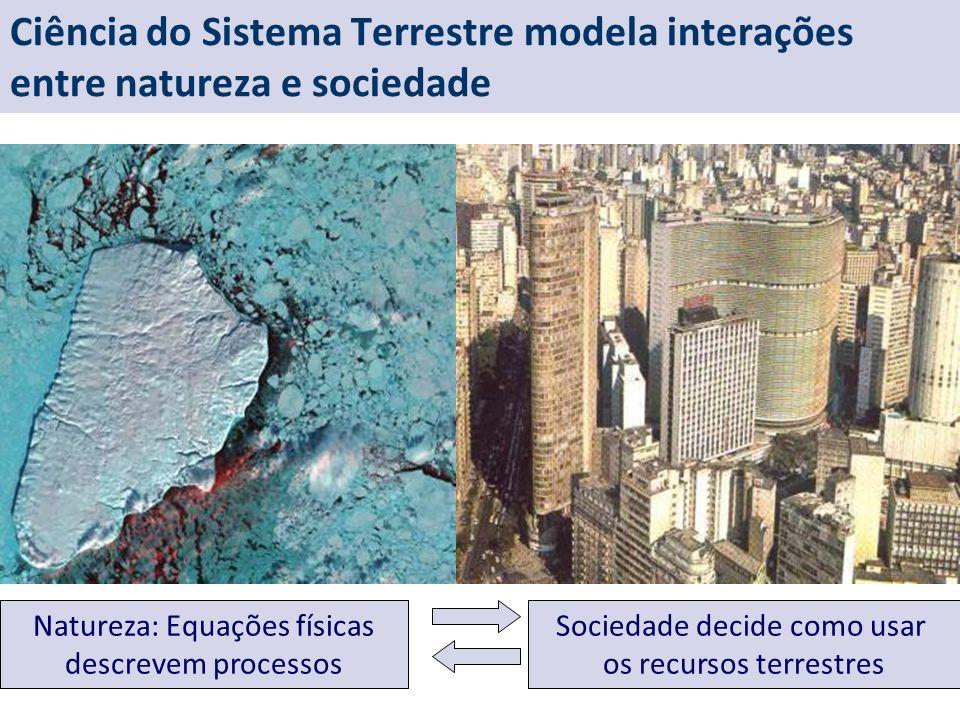 Ciência do Sistema Terrestre modela interações entre natureza e sociedade Natureza: Equações físicas descrevem processos Sociedade decide como usar os recursos terrestres