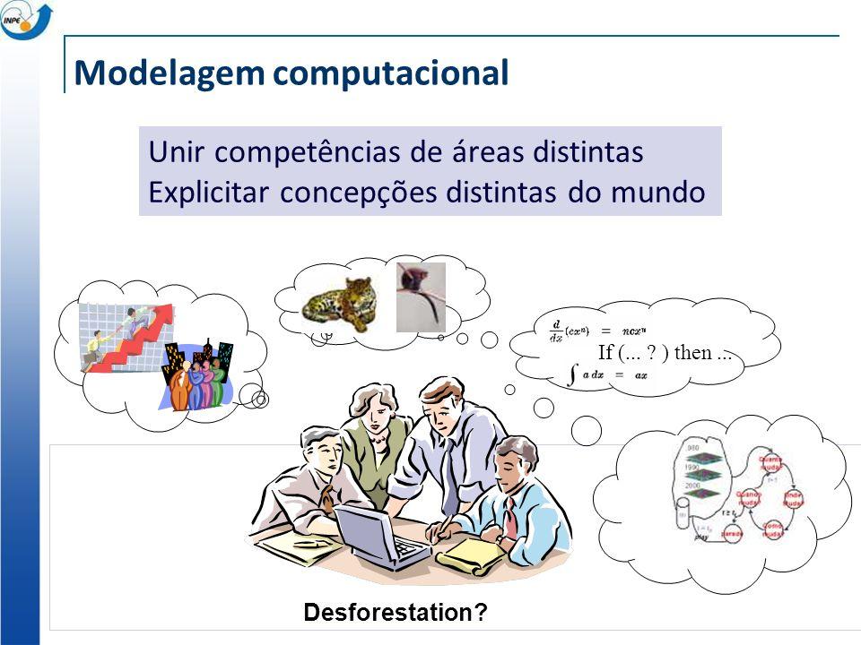 Modelagem computacional If (... ? ) then... Desforestation? Unir competências de áreas distintas Explicitar concepções distintas do mundo