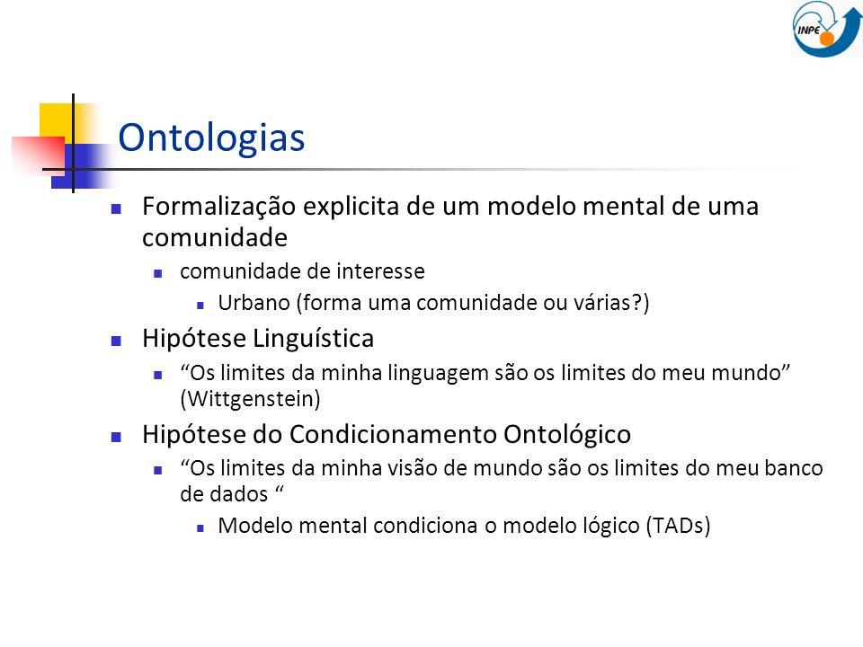Ontologias Formalização explicita de um modelo mental de uma comunidade comunidade de interesse Urbano (forma uma comunidade ou várias?) Hipótese Ling