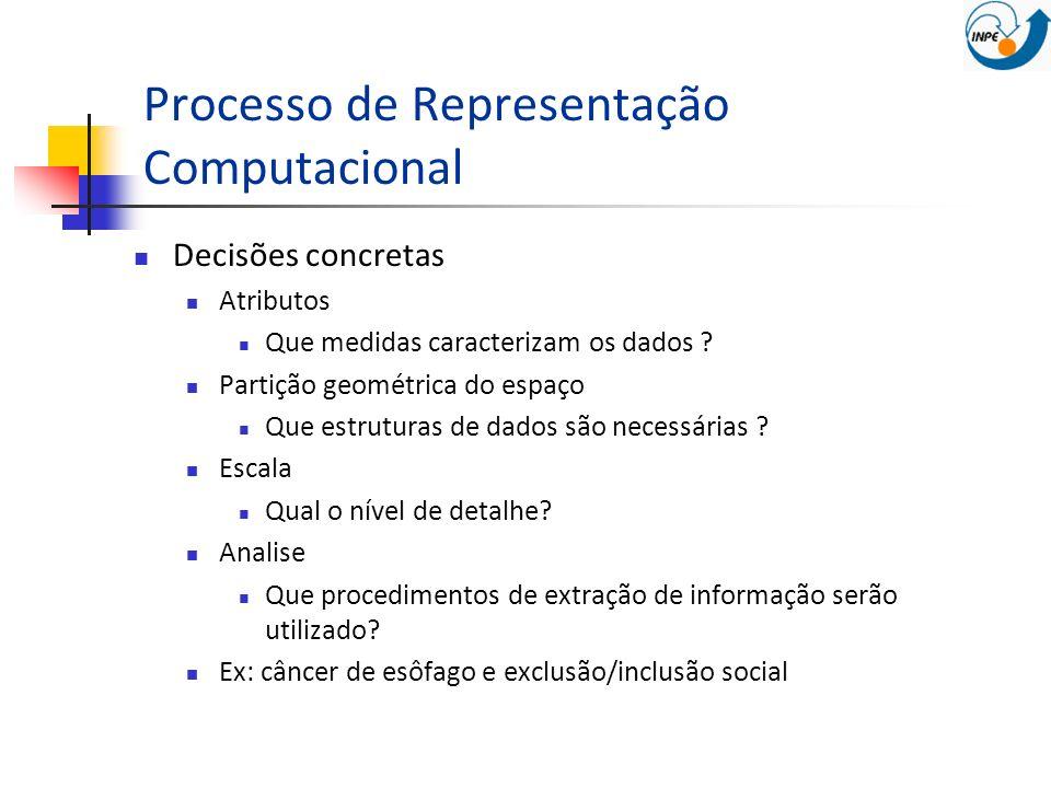 Processo de Representação Computacional Decisões concretas Atributos Que medidas caracterizam os dados ? Partição geométrica do espaço Que estruturas