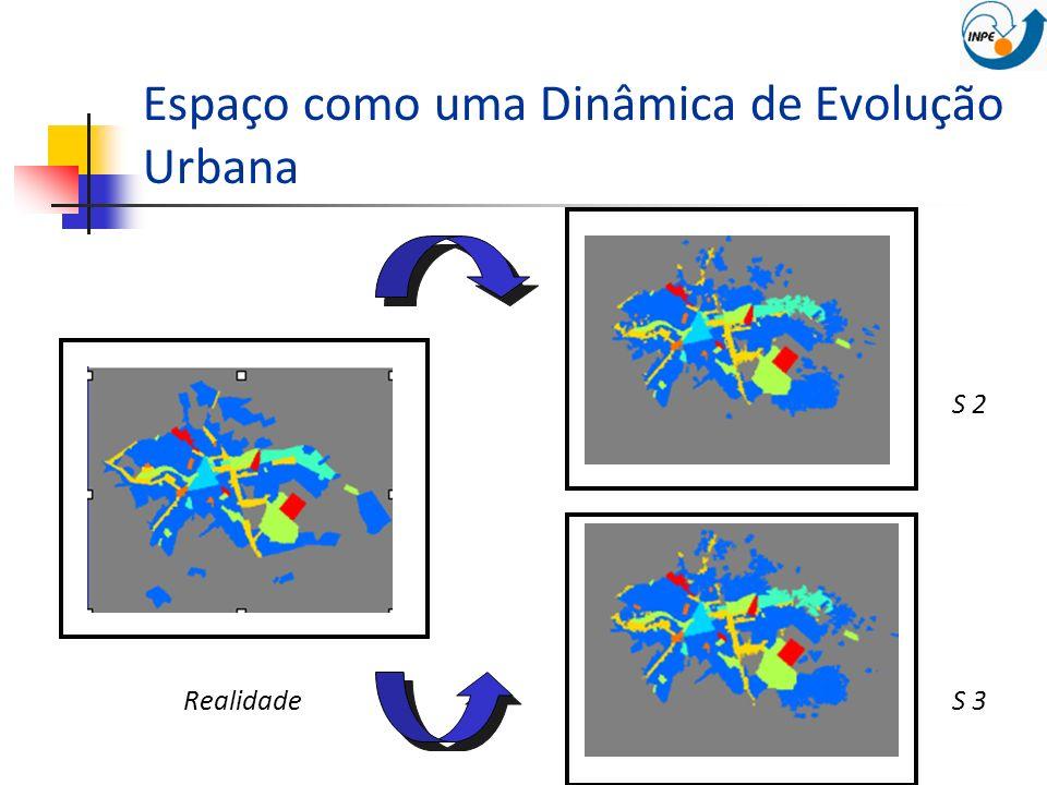 Realidade S 2 S 3 Espaço como uma Dinâmica de Evolução Urbana