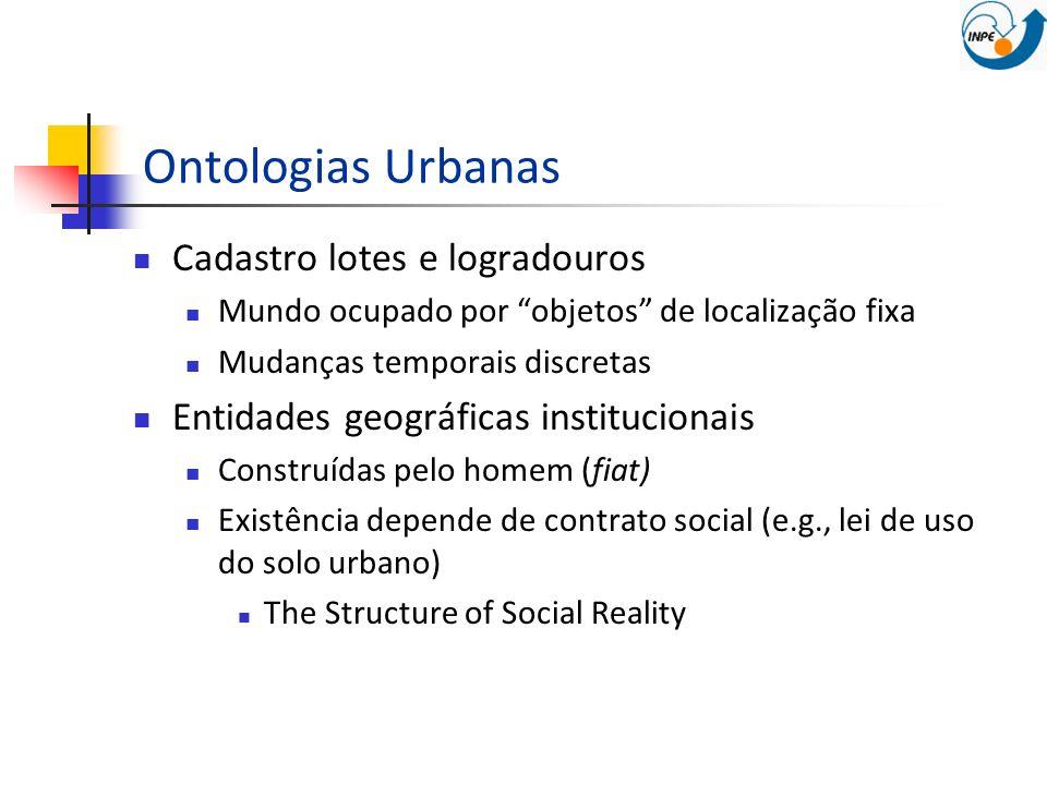 Ontologias Urbanas Cadastro lotes e logradouros Mundo ocupado por objetos de localização fixa Mudanças temporais discretas Entidades geográficas insti